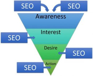 Search-Funnels-In-Seo.jpg